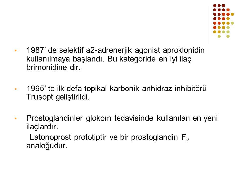  1987' de selektif a2-adrenerjik agonist aproklonidin kullanılmaya başlandı. Bu kategoride en iyi ilaç brimonidine dir.  1995' te ilk defa topikal k