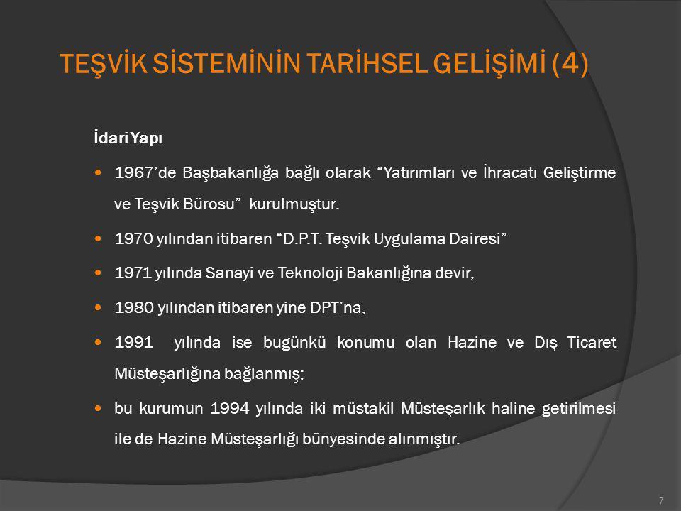 """TEŞVİK S İ STEM İ N İ N TAR İ HSEL GEL İŞİ M İ (4) İdari Yapı 1967'de Başbakanlığa bağlı olarak """"Yatırımları ve İhracatı Geliştirme ve Teşvik Bürosu"""""""