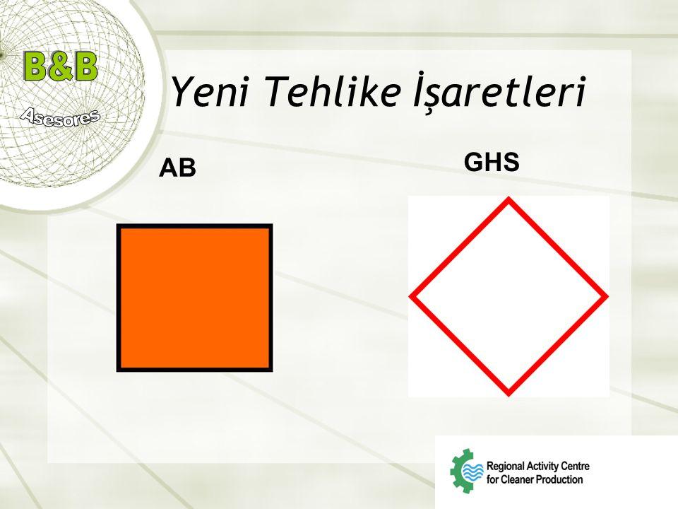 Yeni Tehlike İşaretleri AB GHS