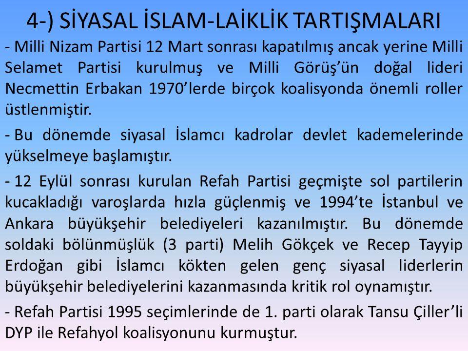 4-) SİYASAL İSLAM-LAİKLİK TARTIŞMALARI - Milli Nizam Partisi 12 Mart sonrası kapatılmış ancak yerine Milli Selamet Partisi kurulmuş ve Milli Görüş'ün