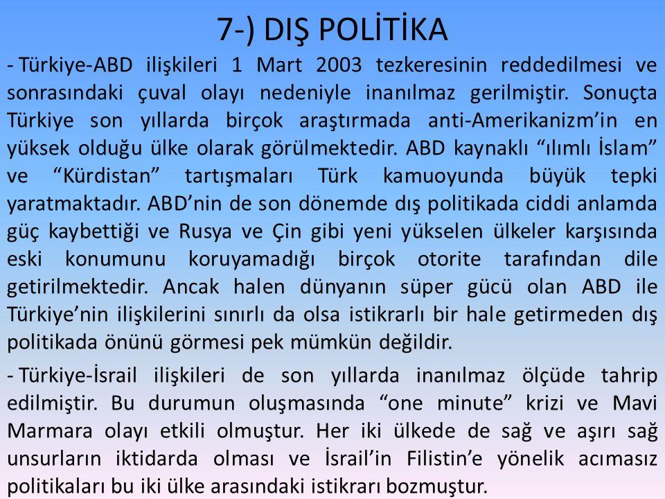 7-) DIŞ POLİTİKA - Türkiye-ABD ilişkileri 1 Mart 2003 tezkeresinin reddedilmesi ve sonrasındaki çuval olayı nedeniyle inanılmaz gerilmiştir. Sonuçta T