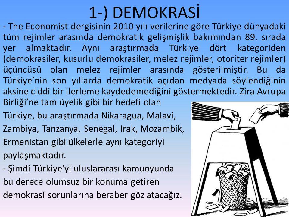 1-) DEMOKRASİ - The Economist dergisinin 2010 yılı verilerine göre Türkiye dünyadaki tüm rejimler arasında demokratik gelişmişlik bakımından 89. sırad