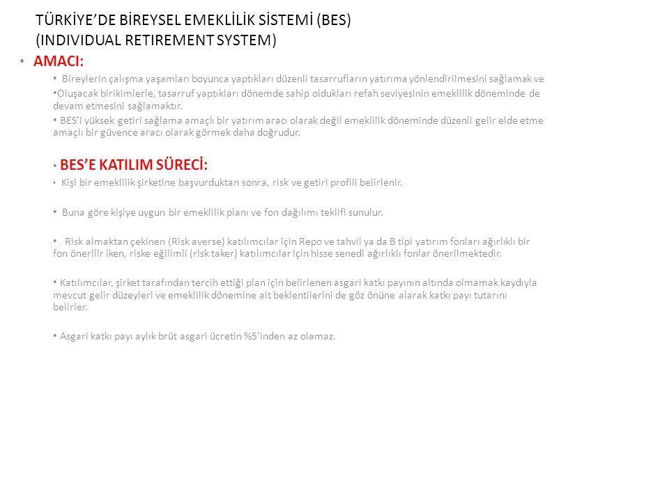 TÜRKİYE'DE BİREYSEL EMEKLİLİK SİSTEMİ (BES) (INDIVIDUAL RETIREMENT SYSTEM) AMACI: Bireylerin çalışma yaşamları boyunca yaptıkları düzenli tasarrufları
