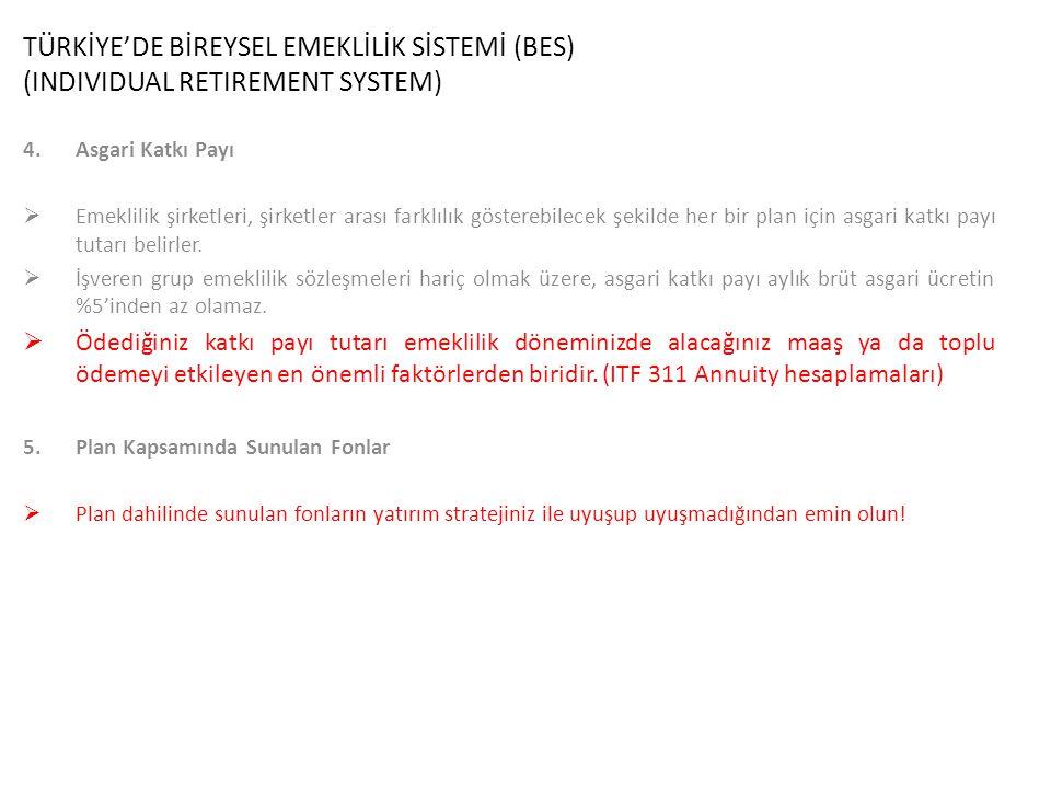 TÜRKİYE'DE BİREYSEL EMEKLİLİK SİSTEMİ (BES) (INDIVIDUAL RETIREMENT SYSTEM) 4.Asgari Katkı Payı  Emeklilik şirketleri, şirketler arası farklılık göste
