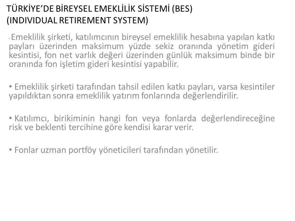TÜRKİYE'DE BİREYSEL EMEKLİLİK SİSTEMİ (BES) (INDIVIDUAL RETIREMENT SYSTEM) Emeklilik şirketi, katılımcının bireysel emeklilik hesabına yapılan katkı p