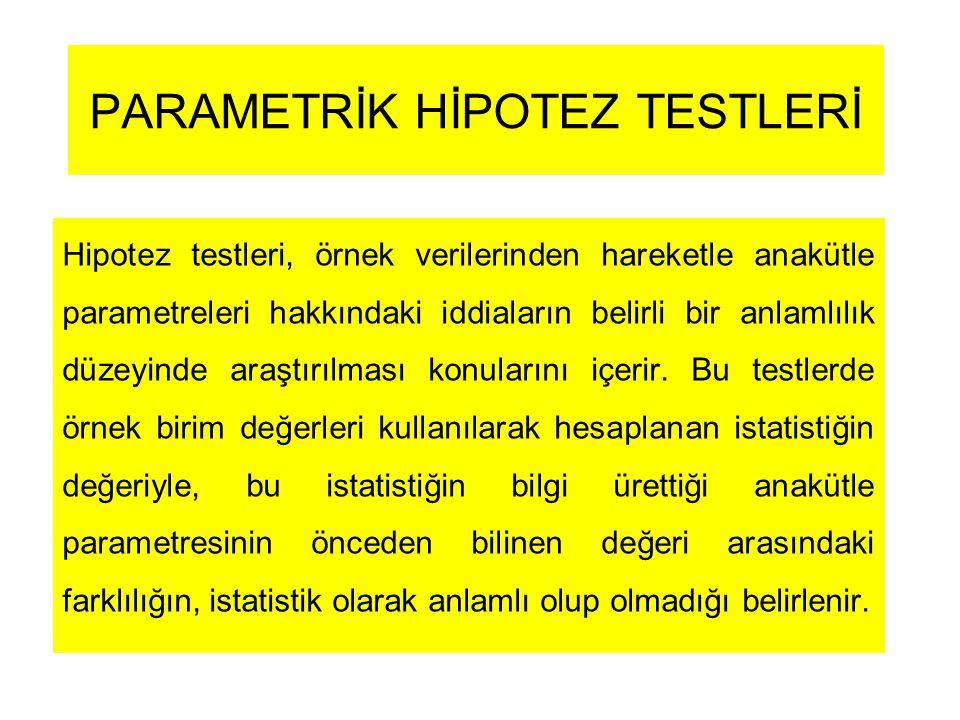 PARAMETRİK HİPOTEZ TESTLERİ Hipotez testleri, örnek verilerinden hareketle anakütle parametreleri hakkındaki iddiaların belirli bir anlamlılık düzeyin