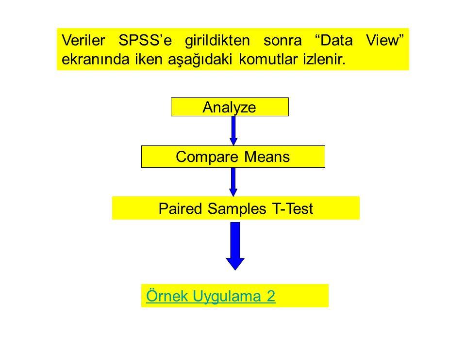 """Veriler SPSS'e girildikten sonra """"Data View"""" ekranında iken aşağıdaki komutlar izlenir. Analyze Compare Means Paired Samples T-Test Örnek Uygulama 2"""