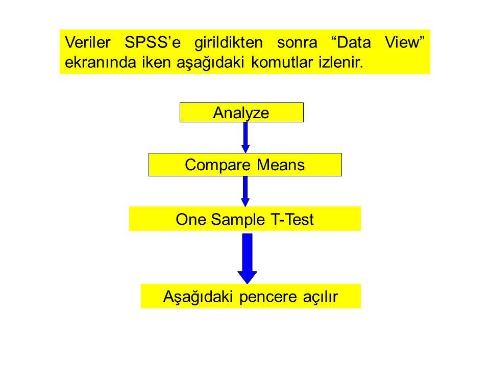 """Veriler SPSS'e girildikten sonra """"Data View"""" ekranında iken aşağıdaki komutlar izlenir. Analyze Compare Means One Sample T-Test Aşağıdaki pencere açıl"""
