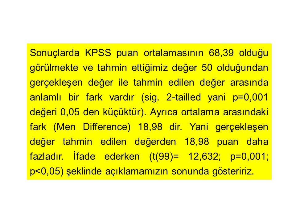 Sonuçlarda KPSS puan ortalamasının 68,39 olduğu görülmekte ve tahmin ettiğimiz değer 50 olduğundan gerçekleşen değer ile tahmin edilen değer arasında