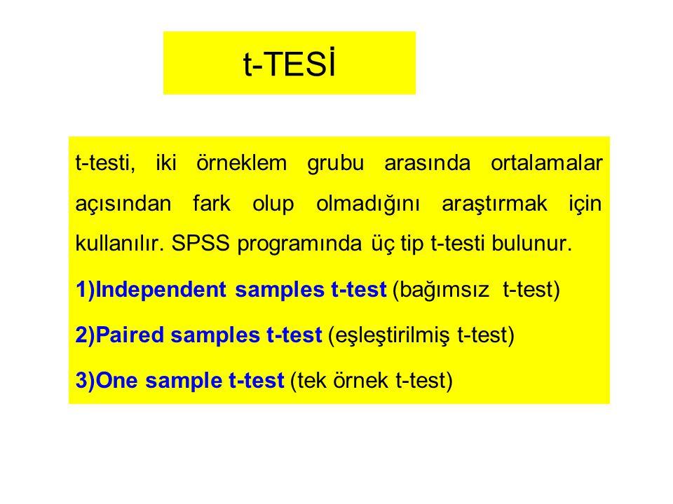 t-TESİ t-testi, iki örneklem grubu arasında ortalamalar açısından fark olup olmadığını araştırmak için kullanılır. SPSS programında üç tip t-testi bul
