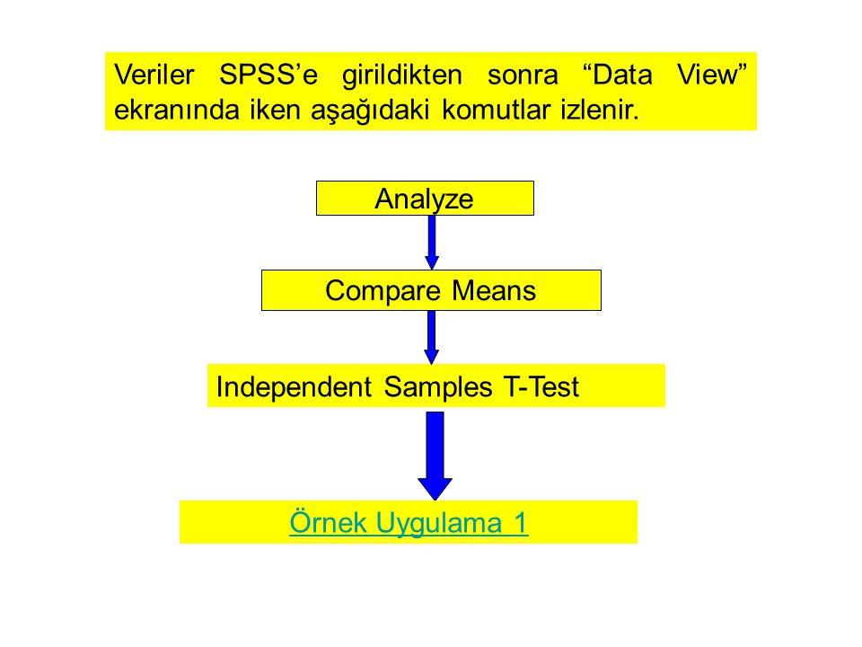 """Veriler SPSS'e girildikten sonra """"Data View"""" ekranında iken aşağıdaki komutlar izlenir. Analyze Compare Means Independent Samples T-Test Örnek Uygulam"""