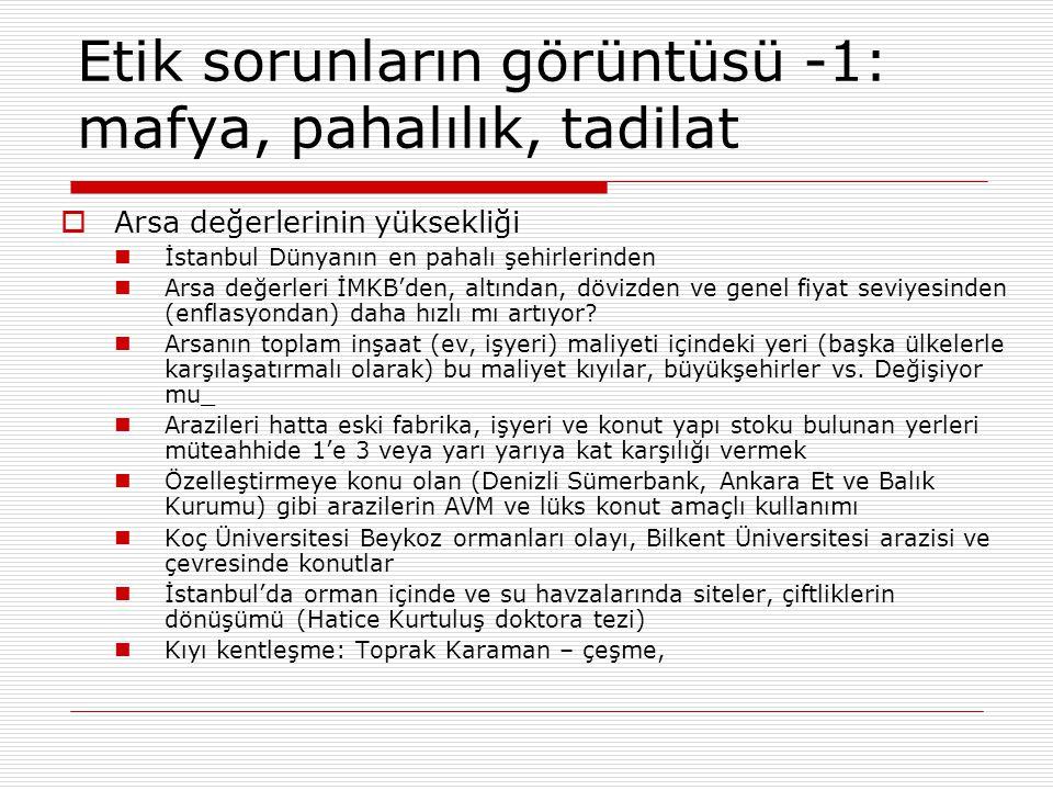 Etik sorunların görüntüsü -1: mafya, pahalılık, tadilat  Arsa değerlerinin yüksekliği İstanbul Dünyanın en pahalı şehirlerinden Arsa değerleri İMKB'd