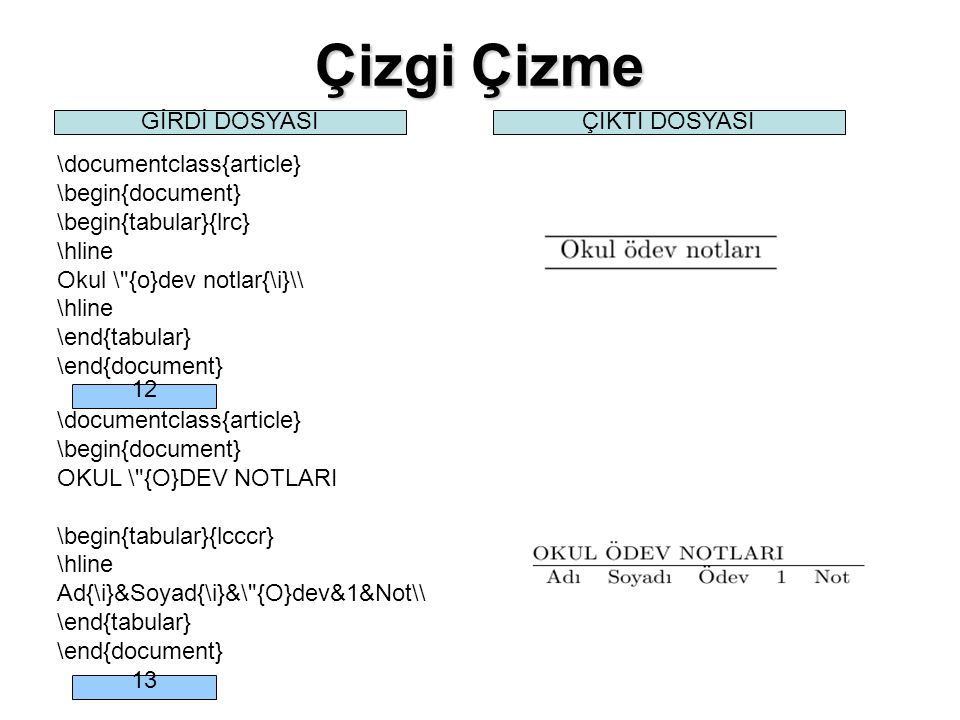 Çizgi Çizme \documentclass{article} \begin{document} \begin{tabular}{lrc} \hline Okul \