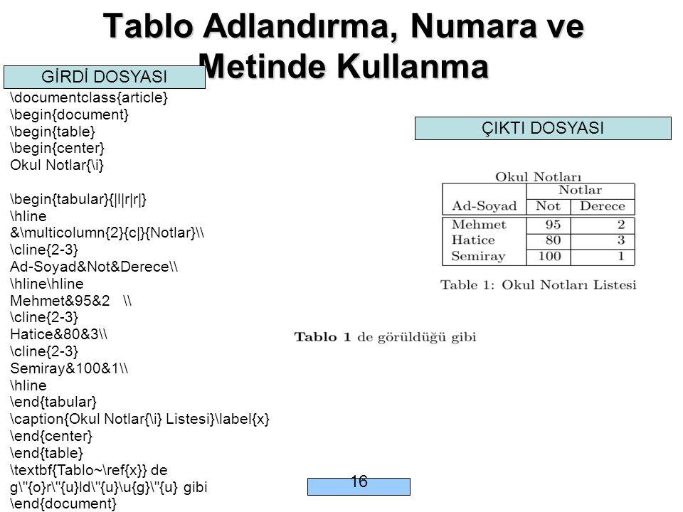 Tablo Adlandırma, Numara ve Metinde Kullanma GİRDİ DOSYASI ÇIKTI DOSYASI \documentclass{article} \begin{document} \begin{table} \begin{center} Okul Notlar{\i} \begin{tabular}{|l|r|r|} \hline &\multicolumn{2}{c|}{Notlar}\\ \cline{2-3} Ad-Soyad&Not&Derece\\ \hline\hline Mehmet&95&2 \\ \cline{2-3} Hatice&80&3\\ \cline{2-3} Semiray&100&1\\ \hline \end{tabular} \caption{Okul Notlar{\i} Listesi}\label{x} \end{center} \end{table} \textbf{Tablo~\ref{x}} de g\ {o}r\ {u}ld\ {u}\u{g}\ {u} gibi \end{document} 16