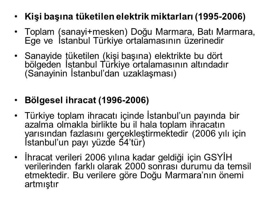Kişi başına tüketilen elektrik miktarları (1995-2006) Toplam (sanayi+mesken) Doğu Marmara, Batı Marmara, Ege ve İstanbul Türkiye ortalamasının üzerine