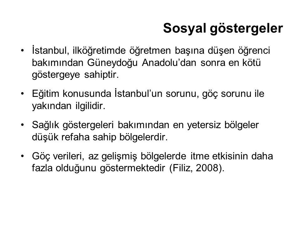 Sosyal göstergeler İstanbul, ilköğretimde öğretmen başına düşen öğrenci bakımından Güneydoğu Anadolu'dan sonra en kötü göstergeye sahiptir. Eğitim kon
