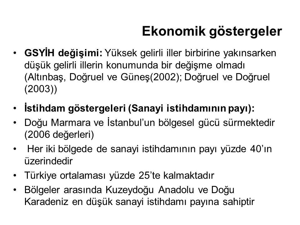 Kişi başına tüketilen elektrik miktarları (1995-2006) Toplam (sanayi+mesken) Doğu Marmara, Batı Marmara, Ege ve İstanbul Türkiye ortalamasının üzerinedir Sanayide tüketilen (kişi başına) elektrikte bu dört bölgeden İstanbul Türkiye ortalamasının altındadır (Sanayinin İstanbul'dan uzaklaşması) Bölgesel ihracat (1996-2006) Türkiye toplam ihracatı içinde İstanbul'un payında bir azalma olmakla birlikte bu il hala toplam ihracatın yarısından fazlasını gerçekleştirmektedir (2006 yılı için İstanbul'un payı yüzde 54'tür) İhracat verileri 2006 yılına kadar geldiği için GSYİH verilerinden farklı olarak 2000 sonrası durumu da temsil etmektedir.