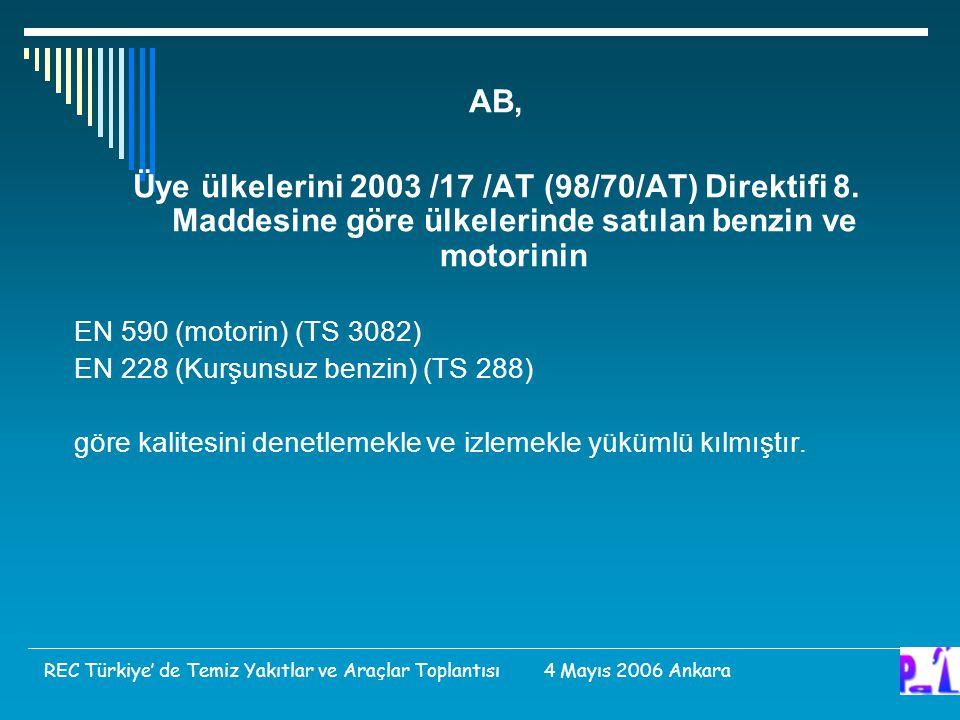 AB, Üye ülkelerini 2003 /17 /AT (98/70/AT) Direktifi 8. Maddesine göre ülkelerinde satılan benzin ve motorinin EN 590 (motorin) (TS 3082) EN 228 (Kurş