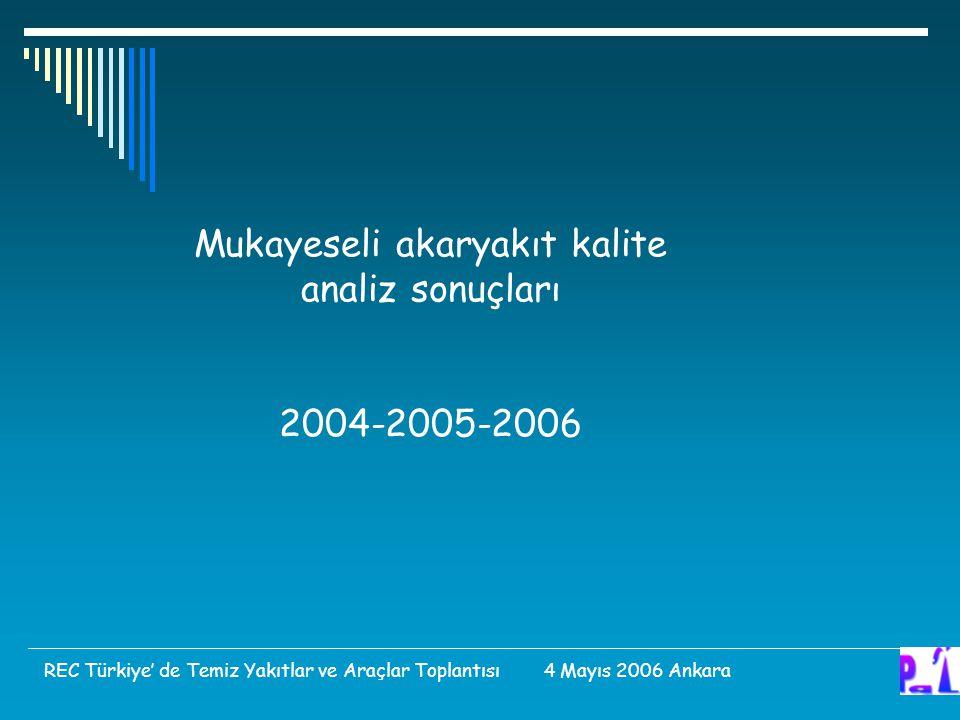 Mukayeseli akaryakıt kalite analiz sonuçları 2004-2005-2006 REC Türkiye' de Temiz Yakıtlar ve Araçlar Toplantısı 4 Mayıs 2006 Ankara