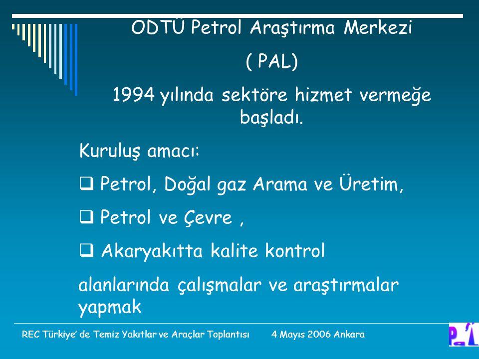 ODTÜ Petrol Araştırma Merkezi ( PAL) 1994 yılında sektöre hizmet vermeğe başladı. Kuruluş amacı:  Petrol, Doğal gaz Arama ve Üretim,  Petrol ve Çevr
