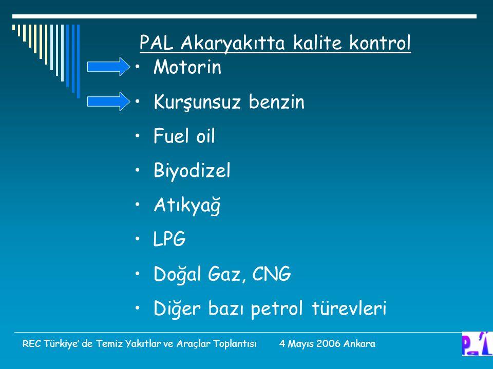 PAL Akaryakıtta kalite kontrol Motorin Kurşunsuz benzin Fuel oil Biyodizel Atıkyağ LPG Doğal Gaz, CNG Diğer bazı petrol türevleri REC Türkiye' de Temiz Yakıtlar ve Araçlar Toplantısı 4 Mayıs 2006 Ankara