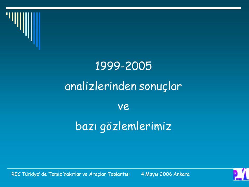1999-2005 analizlerinden sonuçlar ve bazı gözlemlerimiz REC Türkiye' de Temiz Yakıtlar ve Araçlar Toplantısı 4 Mayıs 2006 Ankara