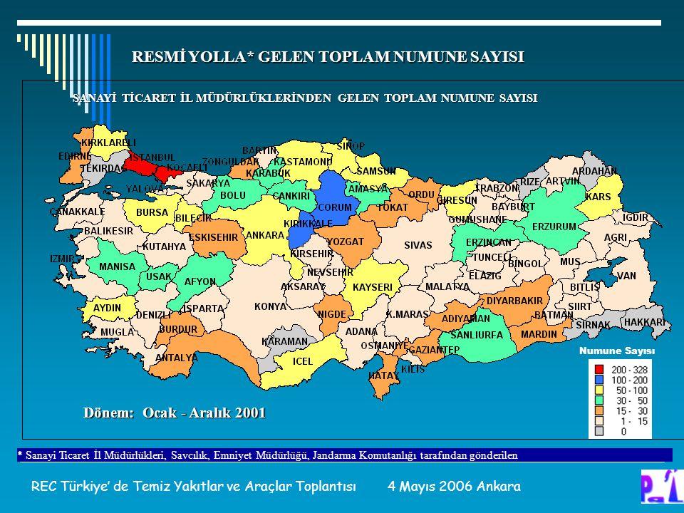 SANAYİ TİCARET İL MÜDÜRLÜKLERİNDEN GELEN TOPLAM NUMUNE SAYISI Dönem: Ocak - Aralık 2001 Numune Sayısı RESMİ YOLLA* GELEN TOPLAM NUMUNE SAYISI * Sanayi Ticaret İl Müdürlükleri, Savcılık, Emniyet Müdürlüğü, Jandarma Komutanlığı tarafından gönderilen REC Türkiye' de Temiz Yakıtlar ve Araçlar Toplantısı 4 Mayıs 2006 Ankara