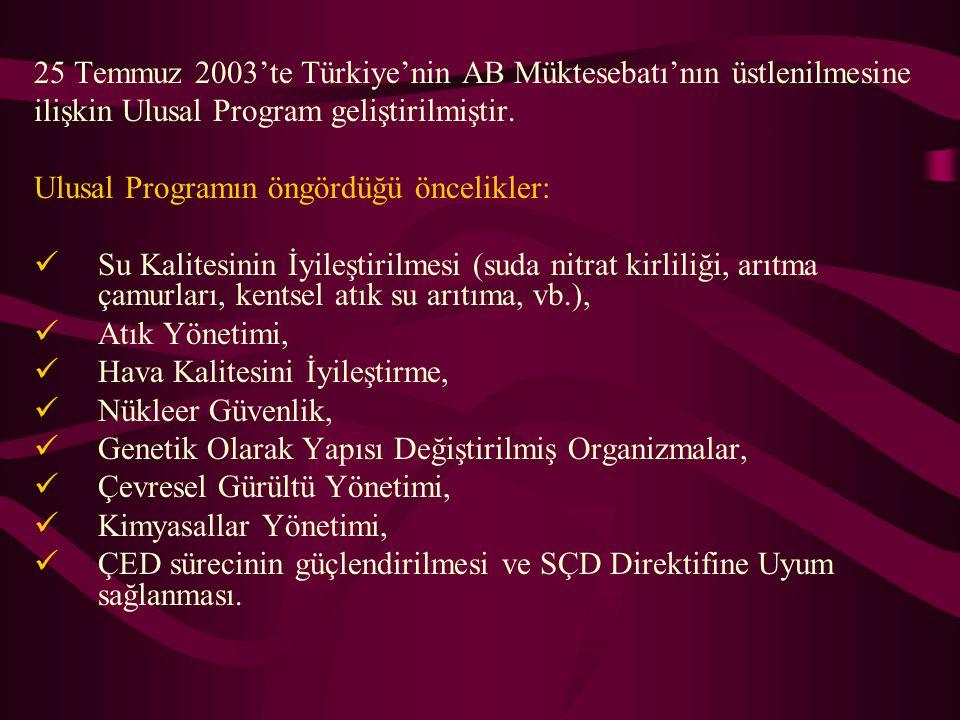 25 Temmuz 2003'te Türkiye'nin AB Müktesebatı'nın üstlenilmesine ilişkin Ulusal Program geliştirilmiştir. Ulusal Programın öngördüğü öncelikler: Su Kal