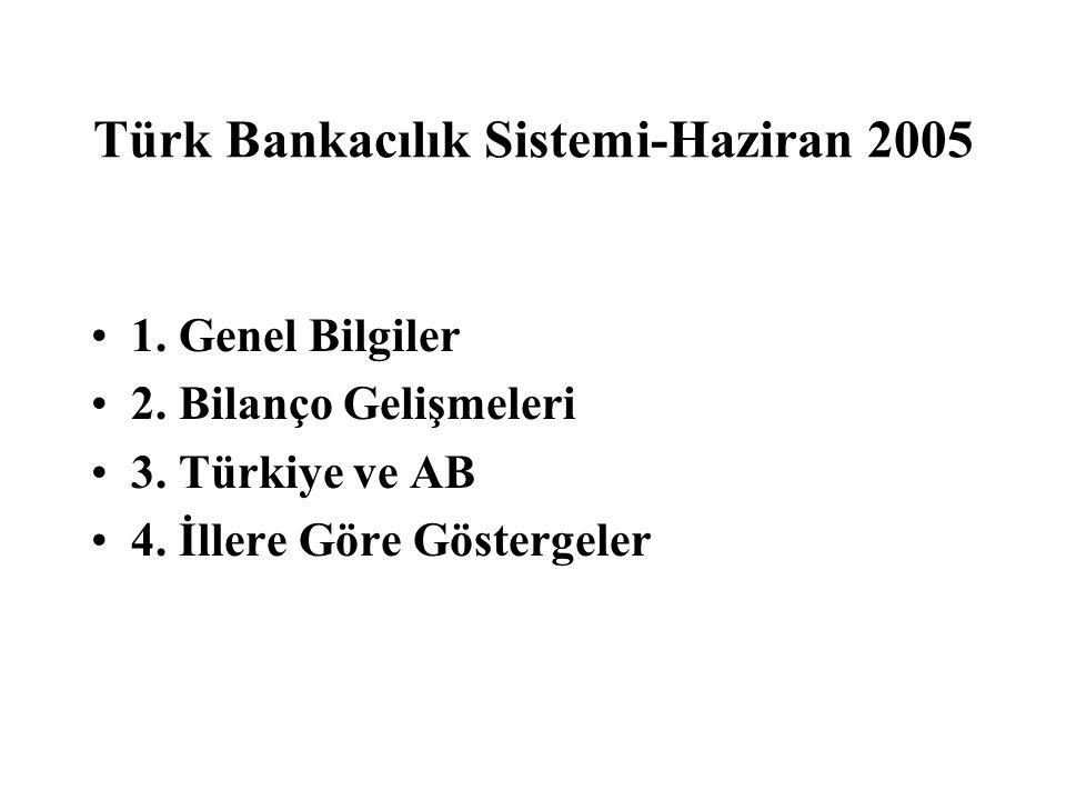 Türk Bankacılık Sistemi-Haziran 2005 1. Genel Bilgiler 2.