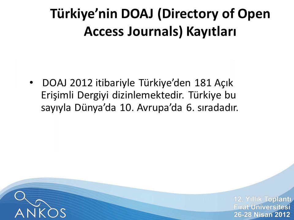Türkiye'nin DOAJ (Directory of Open Access Journals) Kayıtları DOAJ 2012 itibariyle Türkiye'den 181 Açık Erişimli Dergiyi dizinlemektedir.