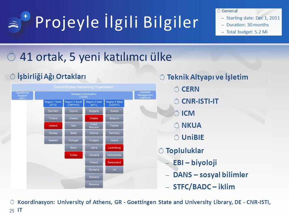 Projeyle İlgili Bilgiler 41 ortak, 5 yeni katılımcı ülke Teknik Altyapı ve İşletim CERN CNR-ISTI-IT ICM NKUA UniBIE Topluluklar – EBI – biyoloji – DANS – sosyal bilimler – STFC/BADC – iklim Koordinasyon: University of Athens, GR - Goettingen State and University Library, DE - CNR-ISTI, IT İşbirliği Ağı Ortakları 25