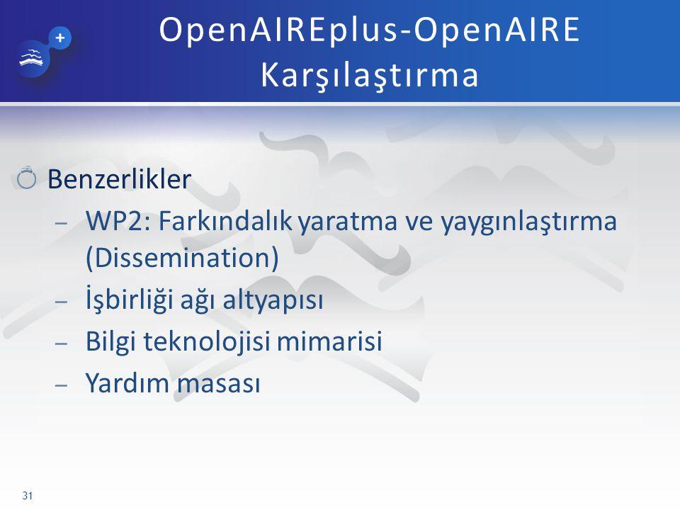 OpenAIREplus-OpenAIRE Karşılaştırma Benzerlikler – WP2: Farkındalık yaratma ve yaygınlaştırma (Dissemination) – İşbirliği ağı altyapısı – Bilgi teknolojisi mimarisi – Yardım masası 31