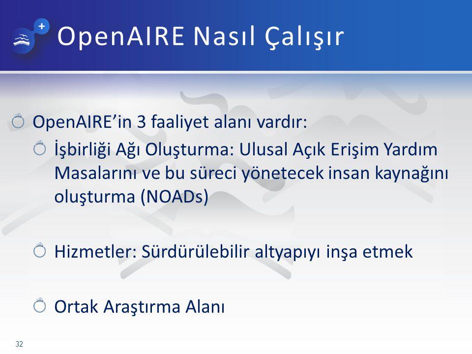 OpenAIRE Nasıl Çalışır OpenAIRE'in 3 faaliyet alanı vardır: İşbirliği Ağı Oluşturma: Ulusal Açık Erişim Yardım Masalarını ve bu süreci yönetecek insan kaynağını oluşturma (NOADs) Hizmetler: Sürdürülebilir altyapıyı inşa etmek Ortak Araştırma Alanı 32