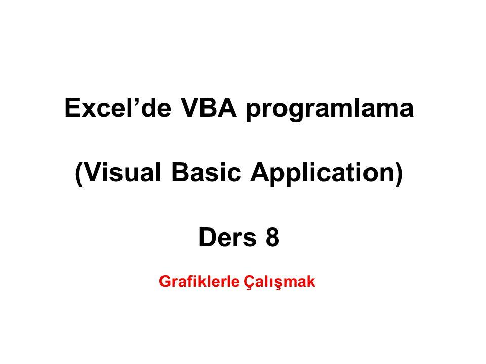 Excel'de VBA programlama (Visual Basic Application) Ders 8 Grafiklerle Çalışmak