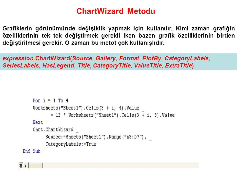 ChartWizard Metodu Grafiklerin görünümünde değişiklik yapmak için kullanılır. Kimi zaman grafiğin özelliklerinin tek tek değiştirmek gerekli iken baze
