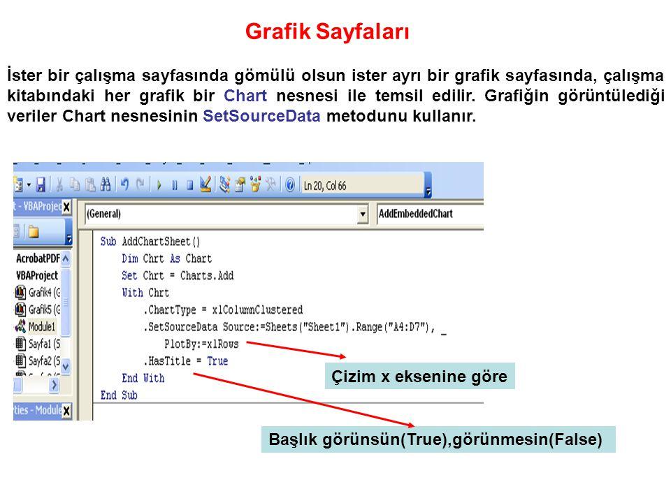 Grafik Sayfaları İster bir çalışma sayfasında gömülü olsun ister ayrı bir grafik sayfasında, çalışma kitabındaki her grafik bir Chart nesnesi ile tems