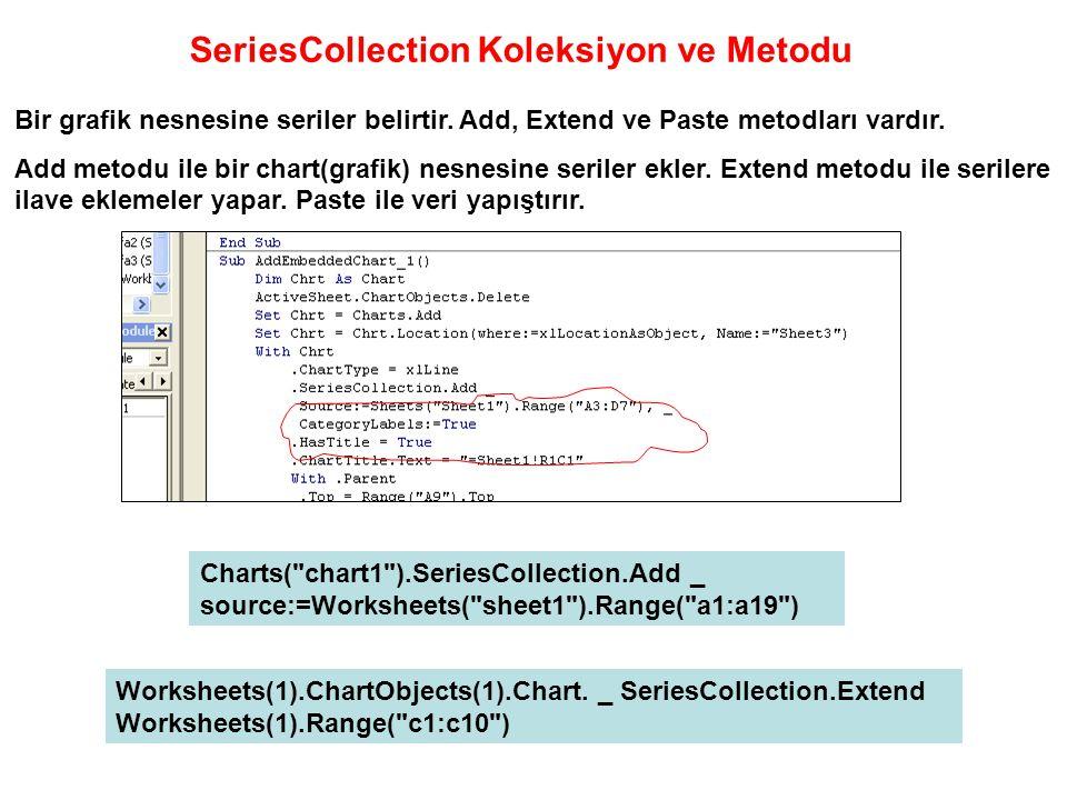 SeriesCollection Koleksiyon ve Metodu Bir grafik nesnesine seriler belirtir. Add, Extend ve Paste metodları vardır. Add metodu ile bir chart(grafik) n