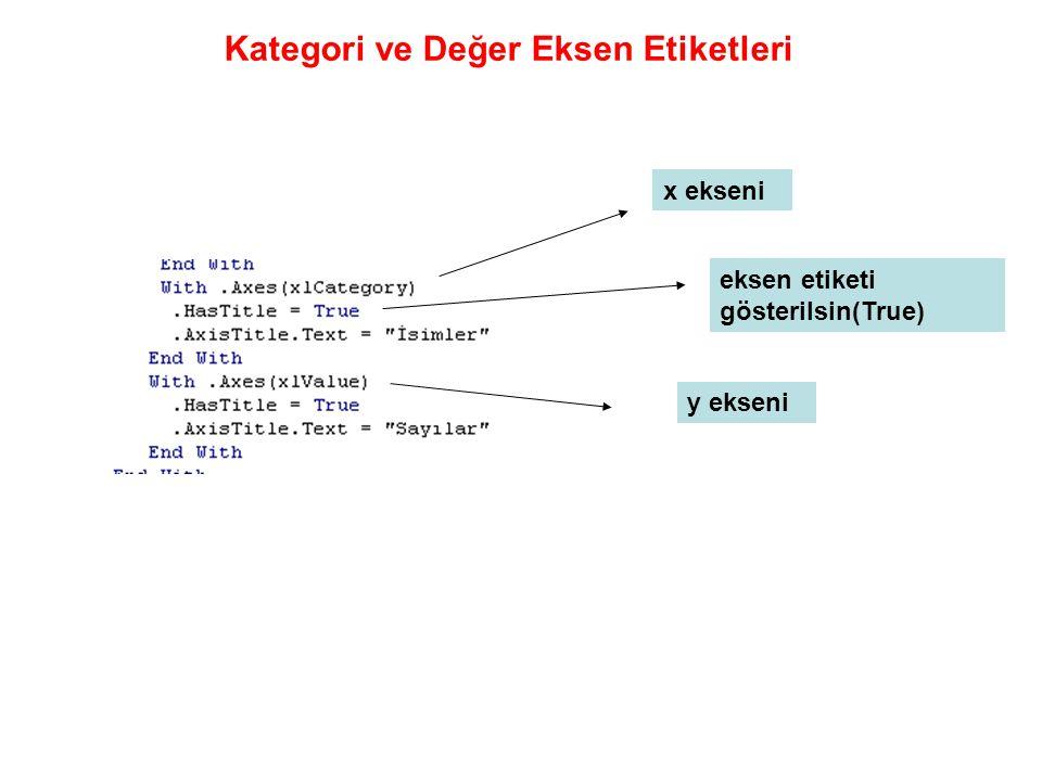 Kategori ve Değer Eksen Etiketleri x ekseni y ekseni eksen etiketi gösterilsin(True)