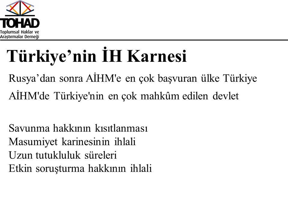 Türkiye'nin İH Karnesi Rusya'dan sonra AİHM e en çok başvuran ülke Türkiye AİHM de Türkiye nin en çok mahkûm edilen devlet Savunma hakkının kısıtlanması Masumiyet karinesinin ihlali Uzun tutukluluk süreleri Etkin soruşturma hakkının ihlali