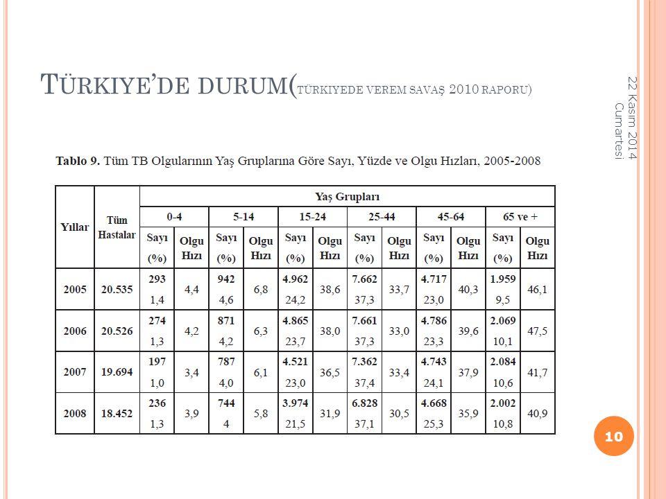 T ÜRKIYE ' DE DURUM ( TÜRKIYEDE VEREM SAVAŞ 2010 RAPORU ) 22 Kasım 2014 Cumartesi 10