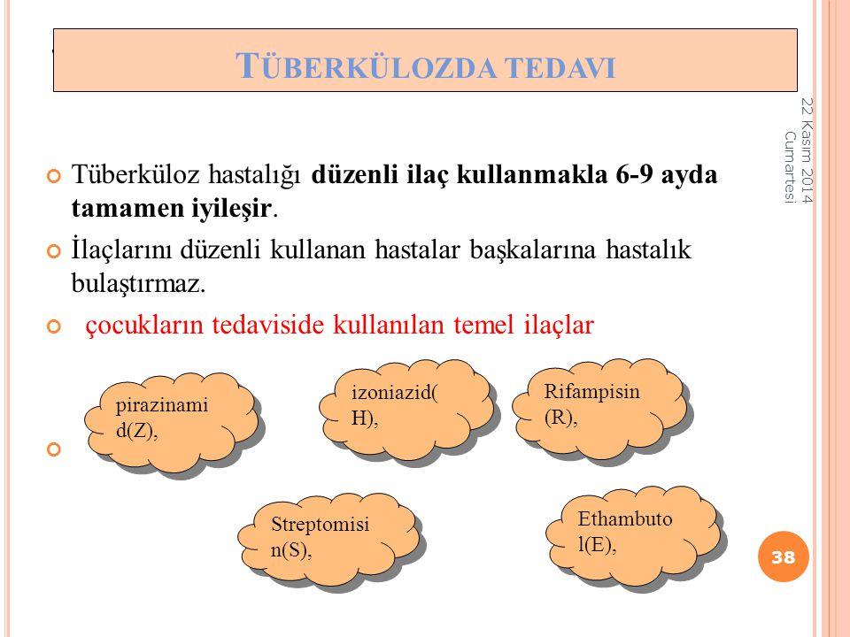 TÜBERKÜLOZDA TEDAVİ Tüberküloz hastalığı düzenli ilaç kullanmakla 6-9 ayda tamamen iyileşir. İlaçlarını düzenli kullanan hastalar başkalarına hastalık