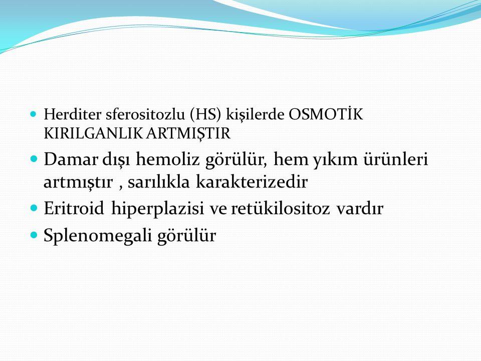 Herditer sferositozlu (HS) kişilerde OSMOTİK KIRILGANLIK ARTMIŞTIR Damar dışı hemoliz görülür, hem yıkım ürünleri artmıştır, sarılıkla karakterizedir Eritroid hiperplazisi ve retükilositoz vardır Splenomegali görülür