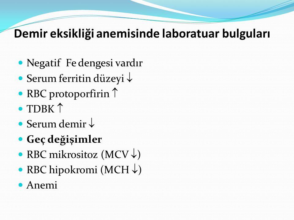 Demir eksikliği anemisinde laboratuar bulguları Negatif Fe dengesi vardır Serum ferritin düzeyi  RBC protoporfirin  TDBK  Serum demir  Geç değişimler RBC mikrositoz (MCV  ) RBC hipokromi (MCH  ) Anemi