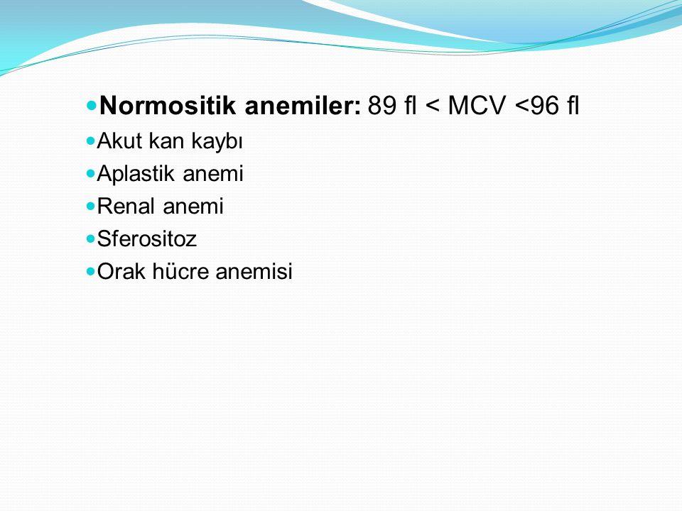 Normositik anemiler: 89 fl < MCV <96 fl Akut kan kaybı Aplastik anemi Renal anemi Sferositoz Orak hücre anemisi