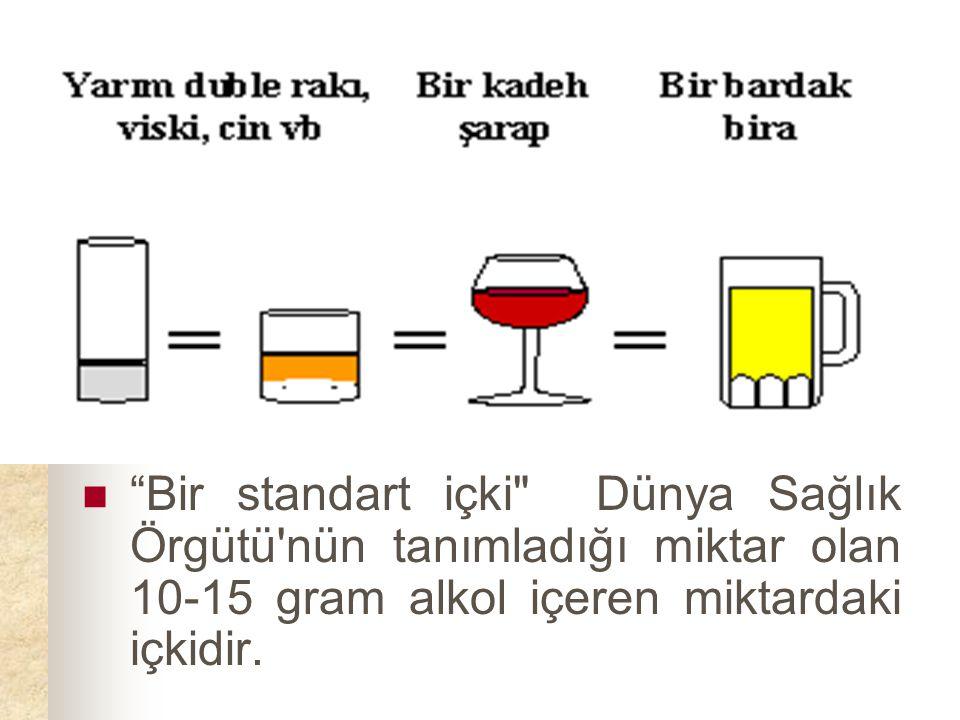 """""""Bir standart içki"""