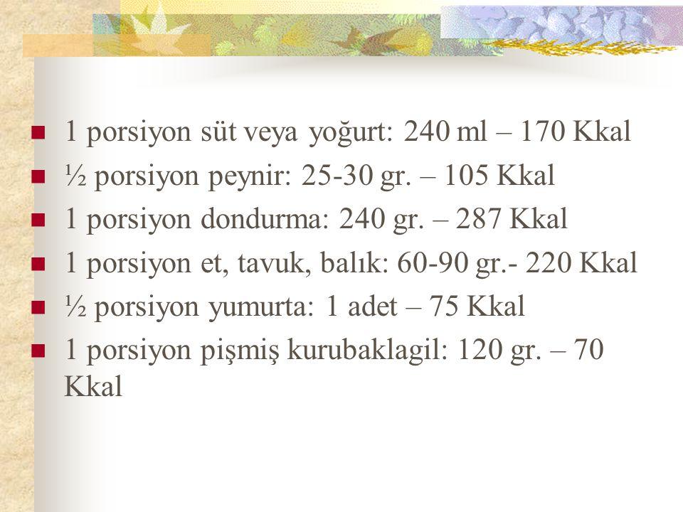 1 porsiyon süt veya yoğurt: 240 ml – 170 Kkal ½ porsiyon peynir: 25-30 gr. – 105 Kkal 1 porsiyon dondurma: 240 gr. – 287 Kkal 1 porsiyon et, tavuk, ba