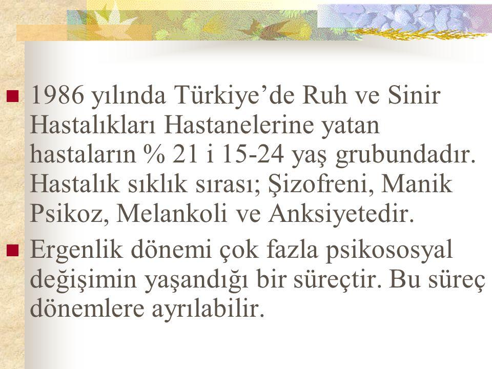 1986 yılında Türkiye'de Ruh ve Sinir Hastalıkları Hastanelerine yatan hastaların % 21 i 15-24 yaş grubundadır. Hastalık sıklık sırası; Şizofreni, Mani