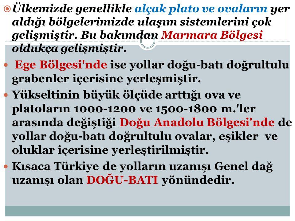 Etkinlik Türkiye karayolu ve Demiryolu hatlarının uzanış doğrultuları ile dağların uzanış doğrultularını karşılaştırınız?Aralarında nasıl bir ilişki vardır.