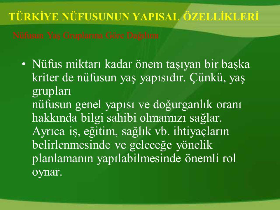 Türkiye Nüfusunun Yıllara Göre Artışı Türkiye nüfusu sürekli aynı oranda mı artmıştır.