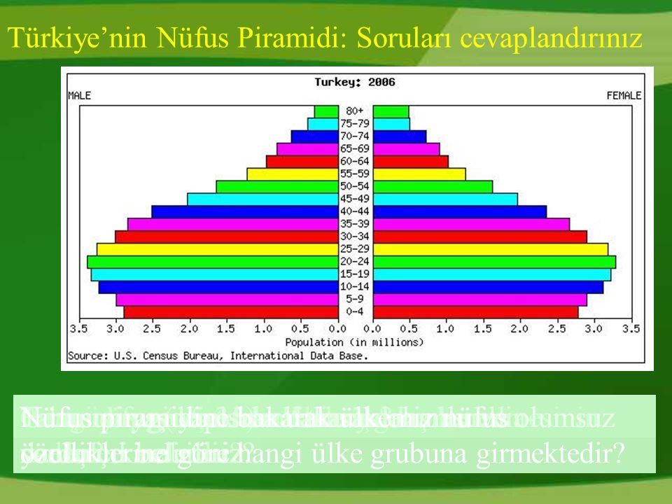 Hatay'ın Anavatana katılması: 30 Haziran 1930'da Anavatana katılan Hatay o dönemde ki artışın % '12,5'lik bölümünü oluşturmuştur.